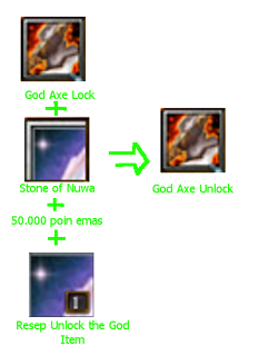 cara unlock god axe