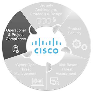 Cisco Certifications, Cisco Guides, Cisco Learning, Cisco Tutorials and Materials