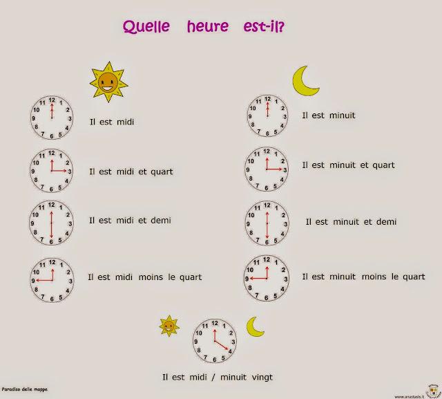 Godziny - słownictwo 16 - Francuski przy kawie
