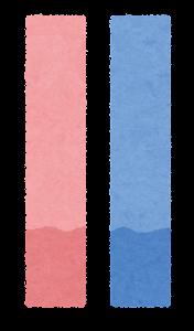 リトマス試験紙の変化のイラスト(中性)