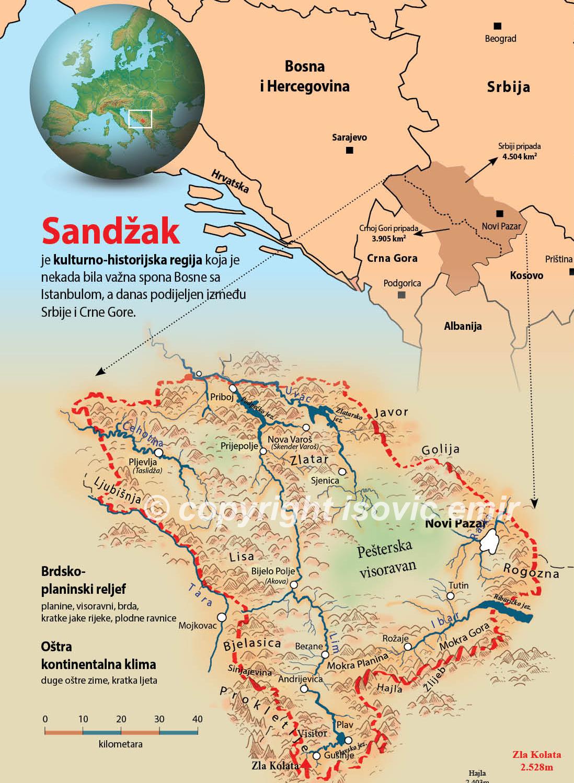 Sandzak