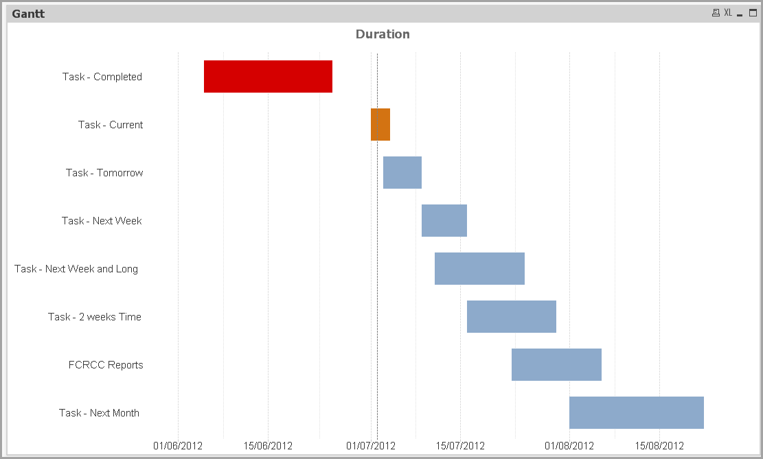 One Qlik at a Time: Qlikview Charts with Colours