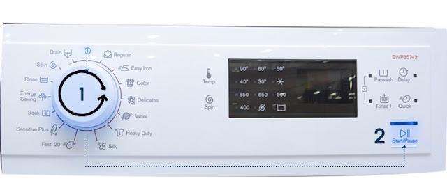 Các chế độ giặt trên bảng điều khiển máy giặt Electrolux EWP85742, EWP85752, EWP10742