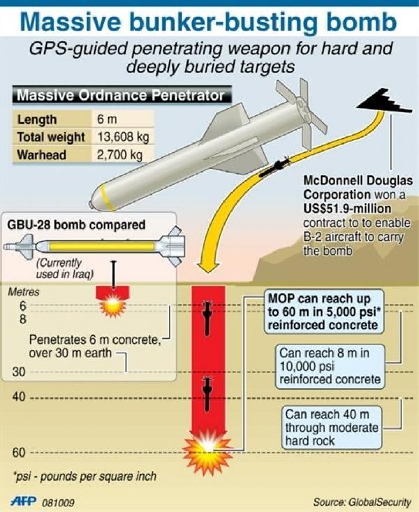 Deep Penetration Bomb