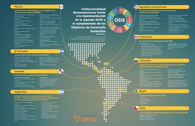 Infografia ODS1 , Francisco Javier Tapia, KnowMadrid