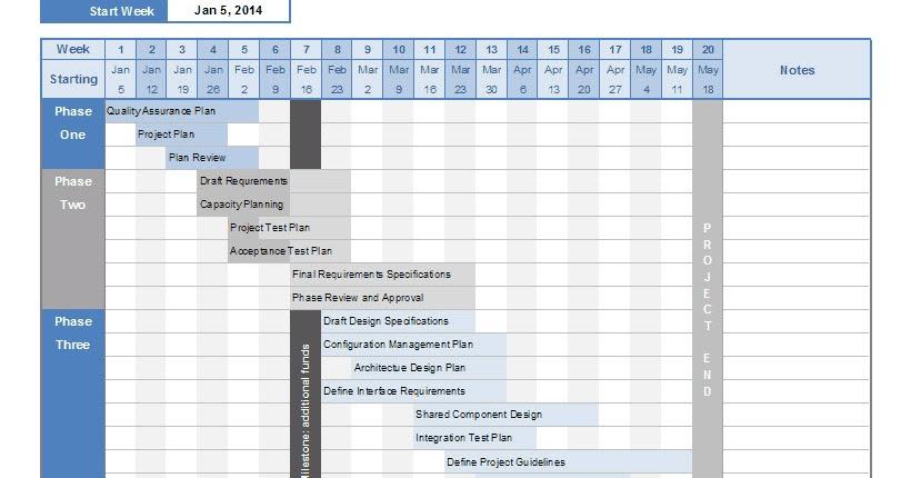 project schedule template engineering management. Black Bedroom Furniture Sets. Home Design Ideas