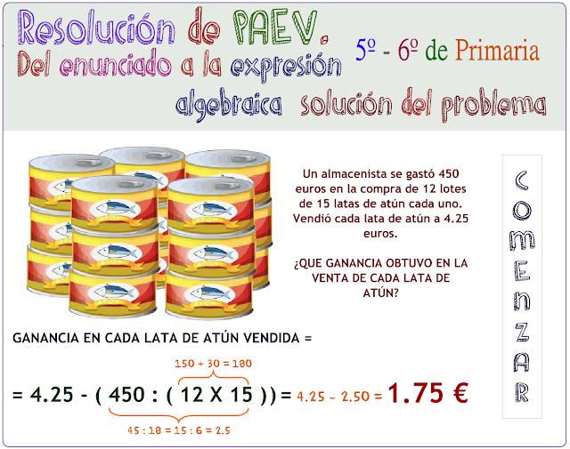 Resolución de PAEV. Del enunciado a la expresión algebraica.