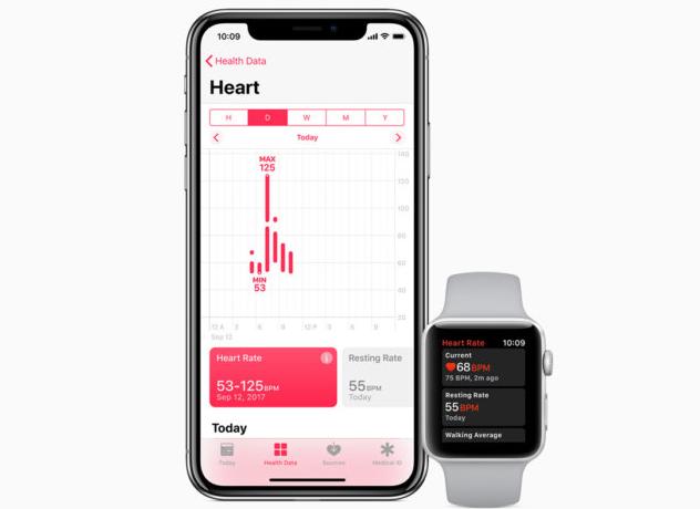 تعيين تنبيهات نبضات القلب العالية والمنخفضة على Apple Watch