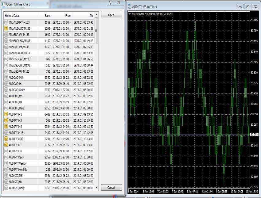Renko forex chart download