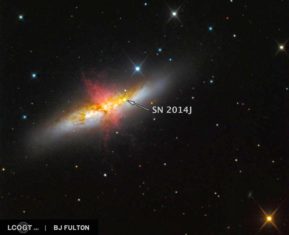 Closest milemarker supernova observed - The Archaeology ...
