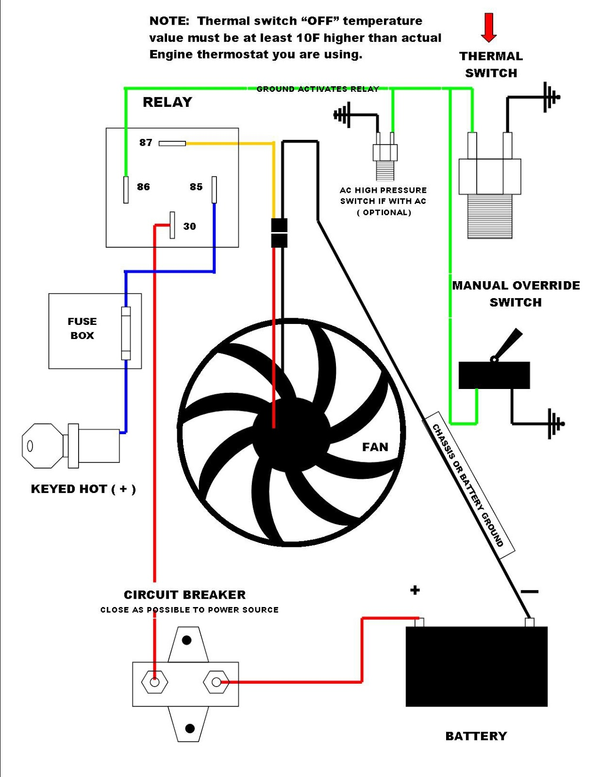 Relay Wiring Diagram Fan from 3.bp.blogspot.com