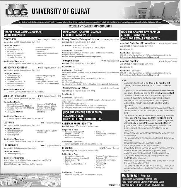 Teaching Faculty Jobs in University of Gujrat jobs