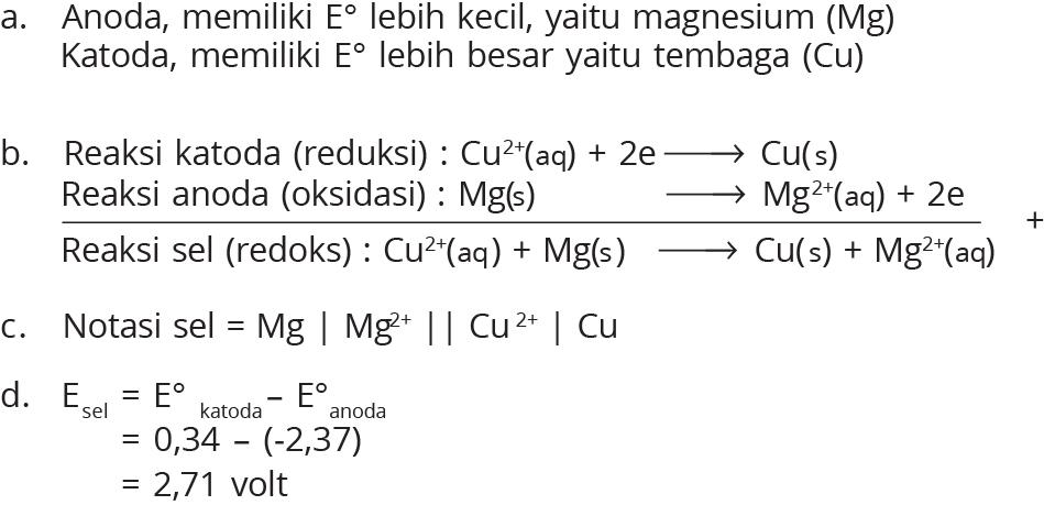 Soal Kimia Sma Kelas 12 Tentang Elektrokimia Dan Pembahasannya Myrightspot