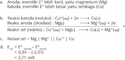 jawaban soal elektrokimia nomor 1
