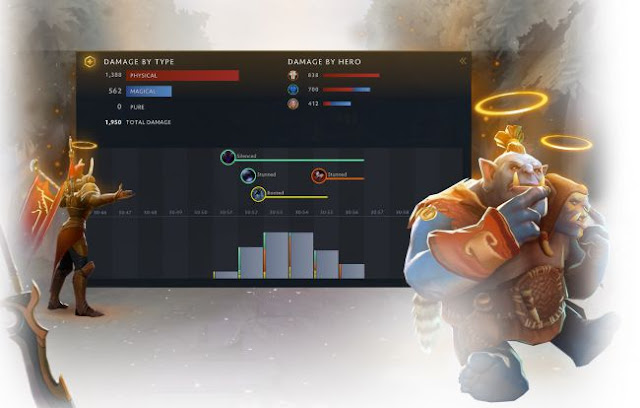 tvfSQ9Fy8jknGudJ865hRB-650-80 Dota Plus is a new subscription-based suite of player tools and rewards Root
