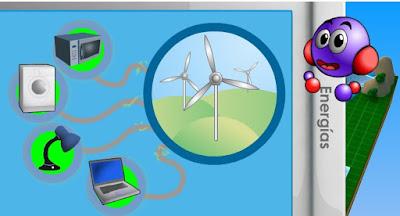 http://www3.gobiernodecanarias.org/medusa/contenidosdigitales/programasflash/Agrega/Primaria/Conocimiento/Fuentes_de_energia/