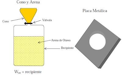 ilustración cono y arena
