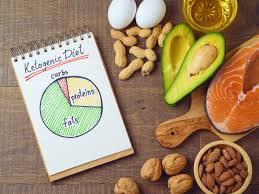 Ketogenic Diet in Cancer Treatment | El Paso, TX Chiropractor