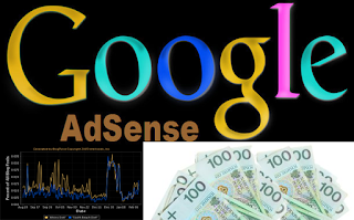 google adsense,how to make money with adsense,how to earn money by blogging,make money with adsense,how to earn money,how to make money blogging,how to make a blog on google,how to make a blog,how to earn money with blogger,make money online,adsense,earn money,how to make money online,how to earn money online,how to make money with blogger,how to make money