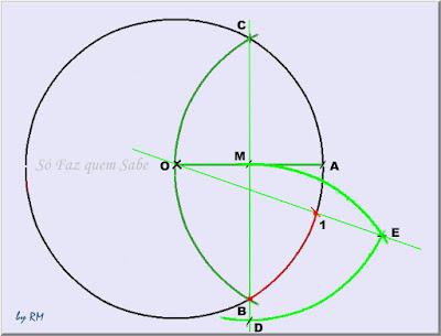 Desenho mostrando a determinação da corda que corresponde ao arco que mede a nona parte da circunferência.
