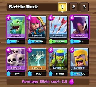 2 Kombinasi Kartu (Battle Deck) Clash Royale Terbaik Arena 2 -4