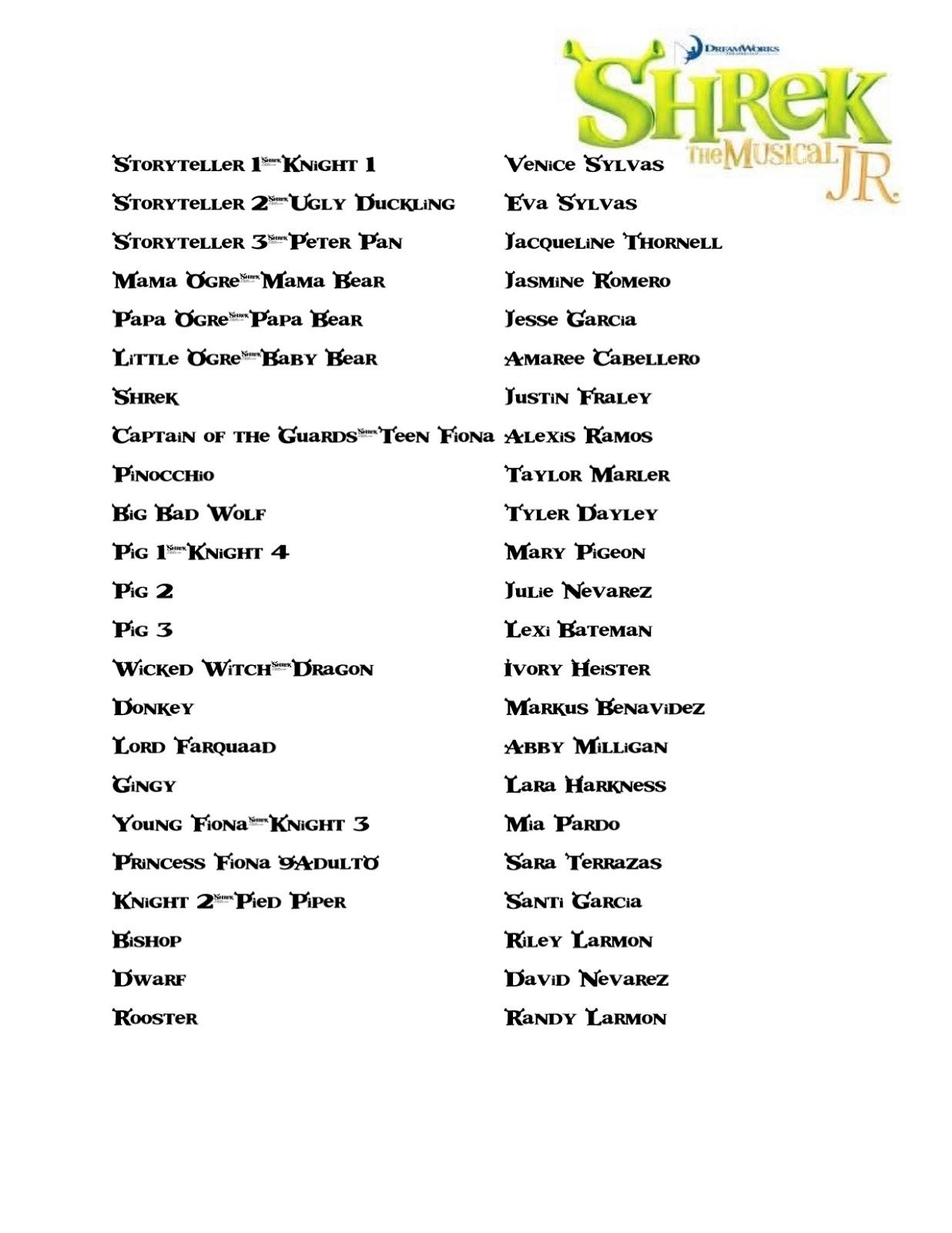 The Community Players Of Hobbs Shrek Cast List