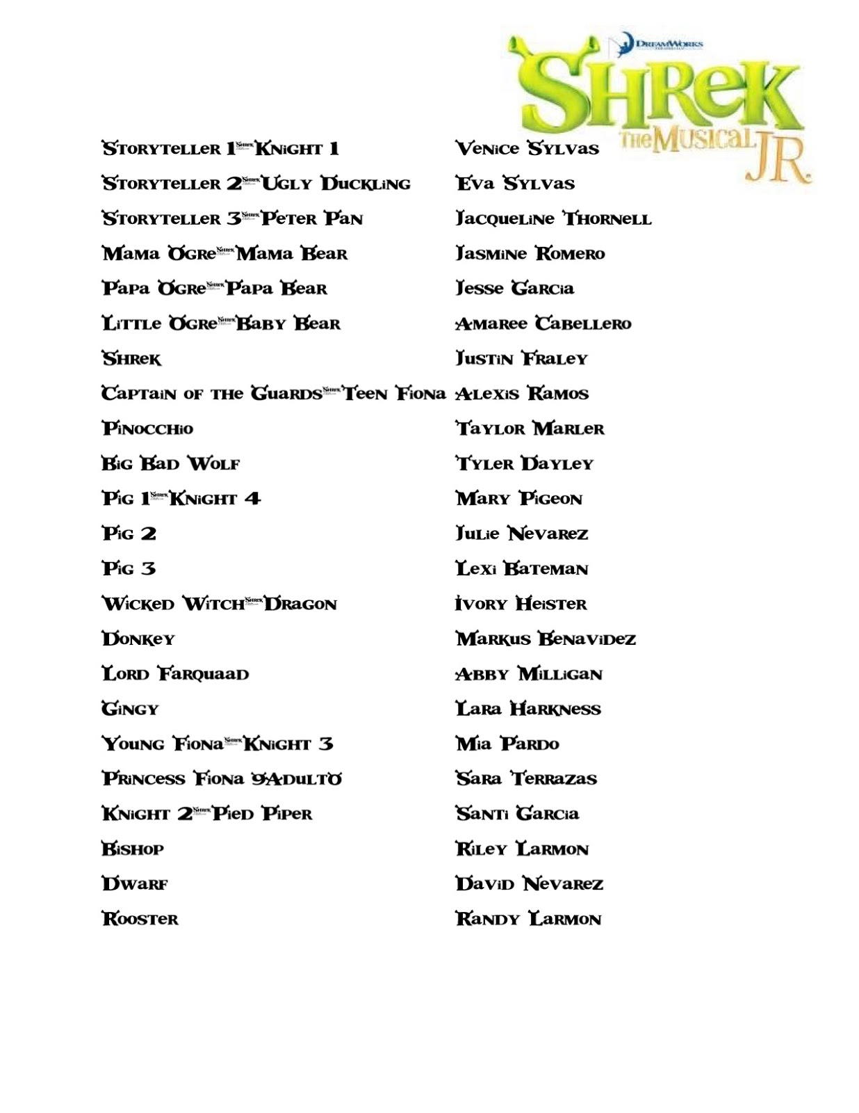 List Of Characters Pics For Gt Shrek The Musical Broadway