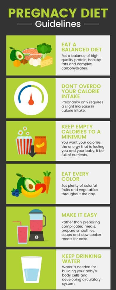 pregnancy-diet, Healthy Pregnancy Diet, Pregnancy Nutrition, What Not To Eat When Pregnant, What To Eat When Pregnant, What To Eat While Pregnant,