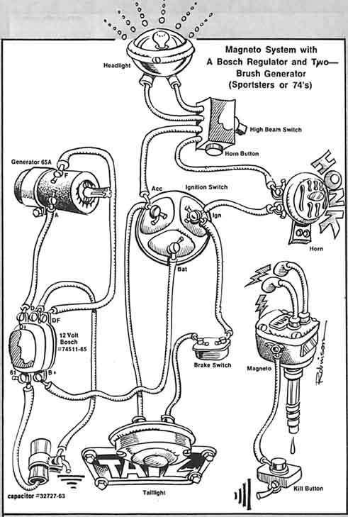 2007 sportster 883 wiring diagram