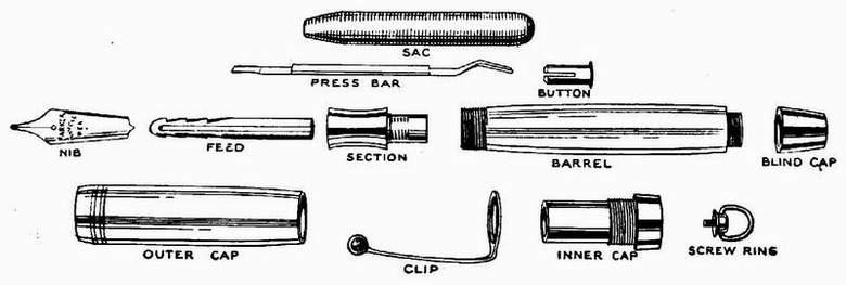 Ballpoint Pen Parker Pic Ballpoint Pen Parts