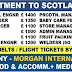 MORGAN INTERNATIONAL - URGENT RECRUITMENT TO SCOTLAND | APPLY NOW