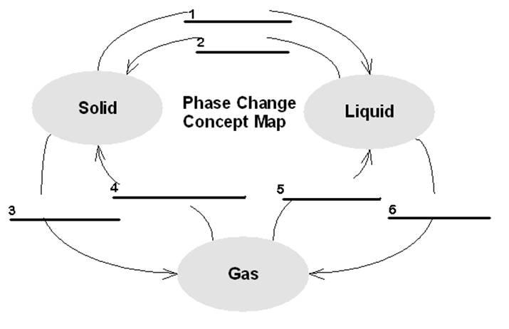 https3bpblogspotYRMIO6AemloVs4BoYZ66eI – Phase Diagram Worksheet Answers