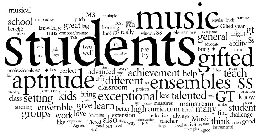 Ms. Sepp's Counselor Corner: Gifted & Talented Nominations