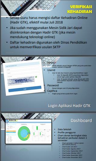 gambar validasi sktp 2018