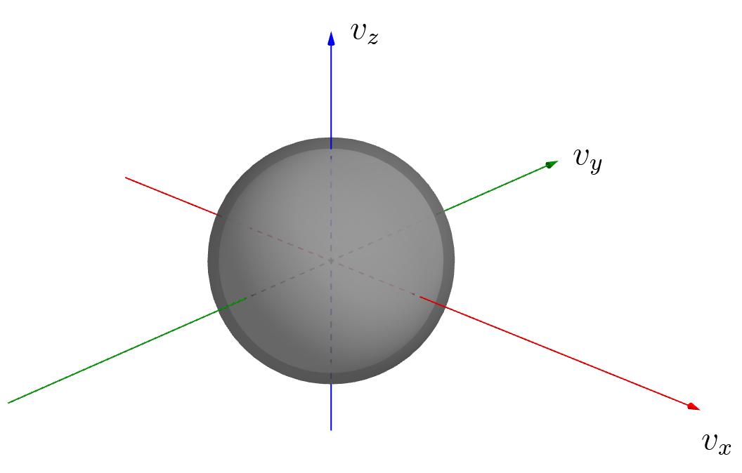 cosine裡面可以放√-1?: 如果高校少女讀了法蘭西斯·高爾頓:馬克士威-波茲曼分布 Maxwell-Boltzmann Distribution