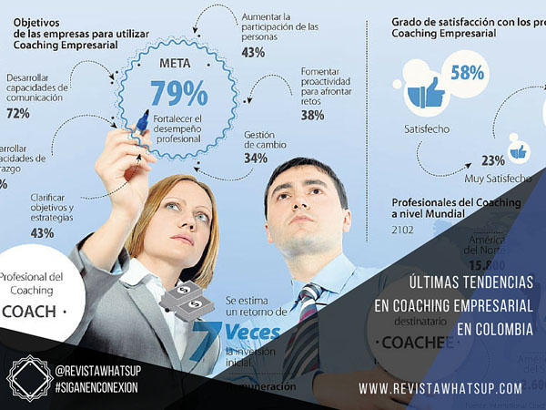 tendencias-coaching-empresarial-Colombia