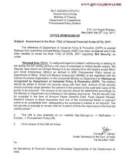 amendment-in-gpf-170(i)
