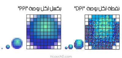 """نقطة لكل بوصة """" DPI """" و بكسل لكل بوصة """" PPI """""""