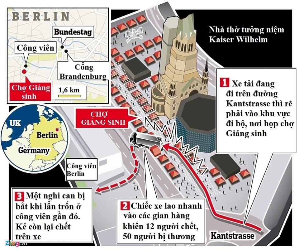 Khủng bố tấn công vào chợ Giáng Sinh ở Berlin