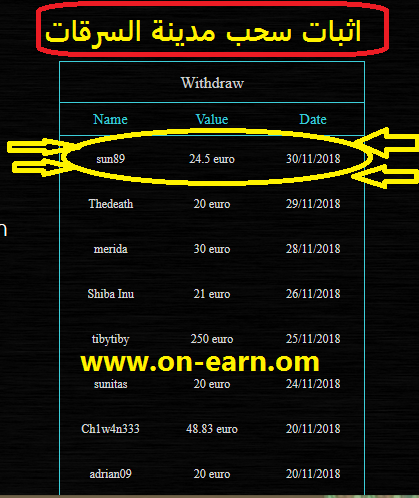Payment Proof From Heist City Best 2018 Game