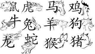 Panduan Ramalan 12 Shio dan Alat Orgonite Feng shui 2021