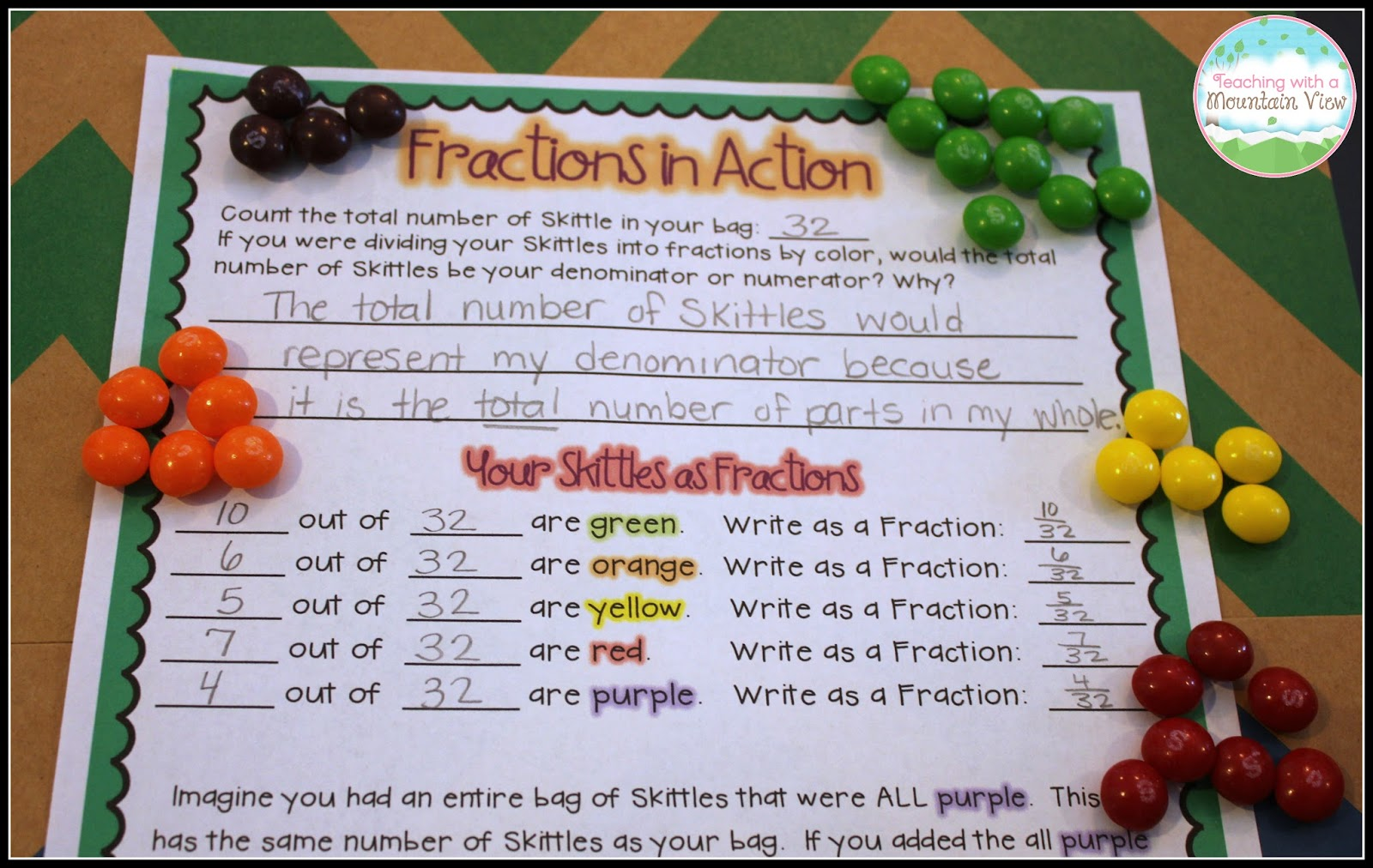 Teaching With A Mountain View The Ultimate List Of Fraction Activities