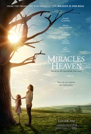 Watch Miracles from Heaven Online Free Putlocker