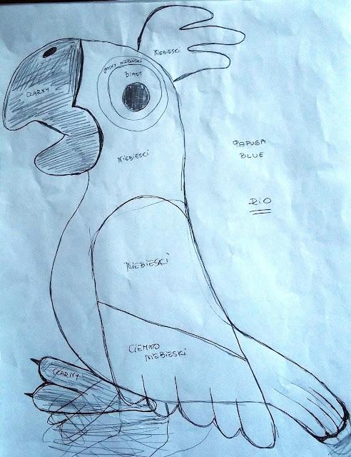 Wykrój - papuga BLUE - RIO