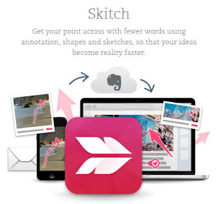Skitch screenshot editing software