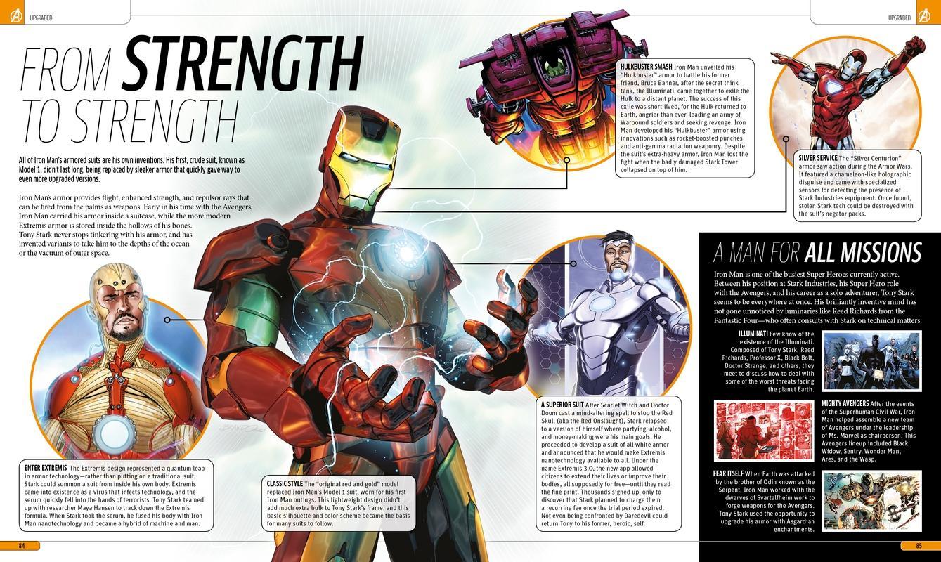 2015 Roundup: Marvel's The Avengers Encyclopedia | Daniel