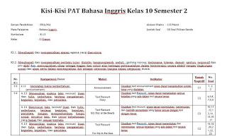 Kisi-Kisi PAT Bahasa Inggris Kelas 10 Semester 2