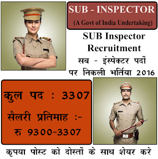 Police Department Recruitment 2018 For Constable Job