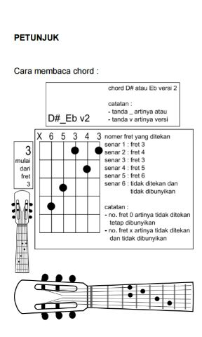 Rumus Gitar : rumus, gitar, Gambar, Kunci, Gitar, Lengkap, Paling, Bagus, Pixabay