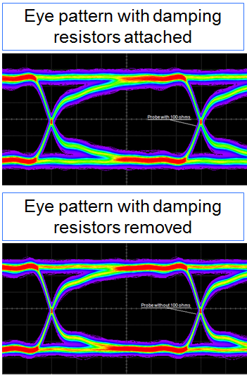 Eye diagrams captured with and without damping resistors